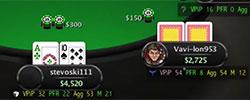 Poker Software Reviews