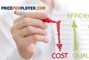 PricePerPlayer.com은 더 낮은 1 인당 지불 가격으로 비즈니스를 재구성하고 있습니다.
